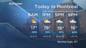 Global News Morning weather forecast: Thursday May 23, 2019